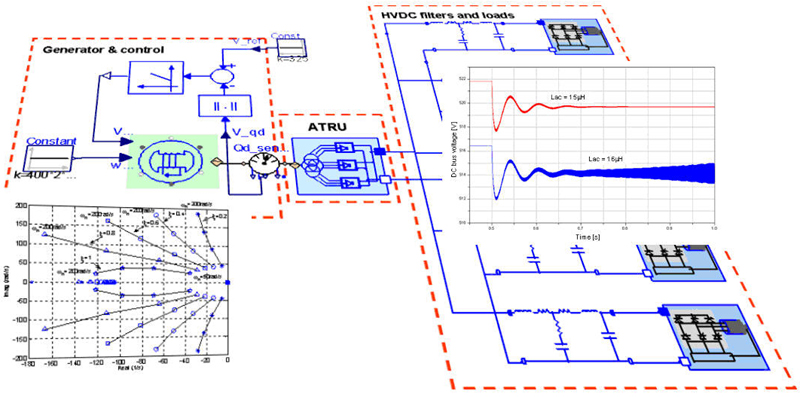 Stability Analysis Of Hybrid Power Systems For Mo