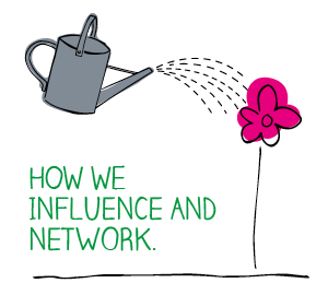 How we influence and network header