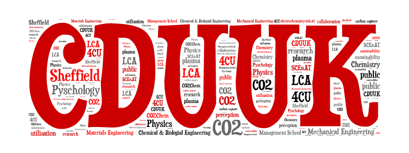 CDUUk tag cloud