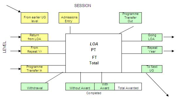 graphical presentation of data data quality cics the