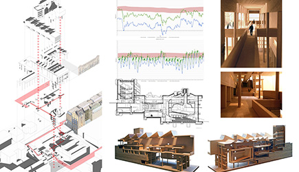 Environmental design strategies in studio