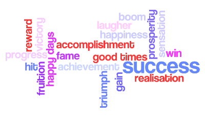 Wordle image of concepts relating to success