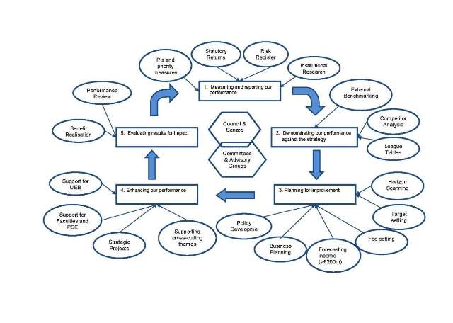 SPG activity flowchart