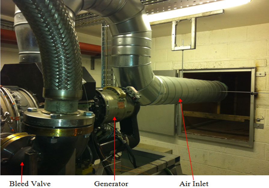 Small Gas Turbines (Auxiliary Power Unit) - Research