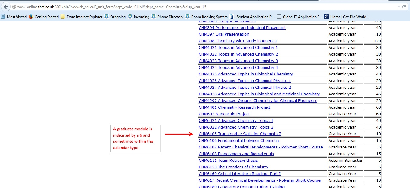 screen shot of the directory of modules - grad modules
