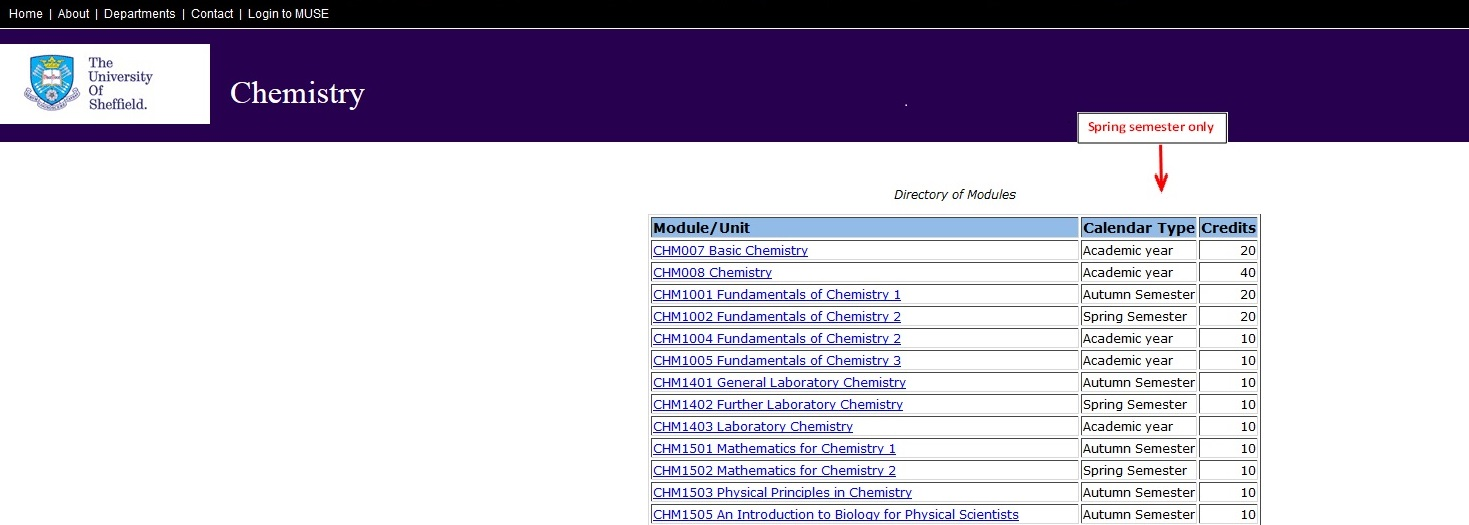 screen shot of the directory of modules - semester
