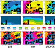 Outdoor-Indoor Coupled Simulation Framework for Climate Change Conscious Urban Neighbourhood Design