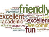 Alumni Survey Wordle top 100 words
