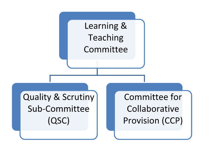 Learning and Teaching Committee Structure 2016-17