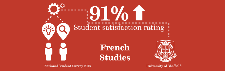 We scored 91% for student satisfaction in the national student survey 2016