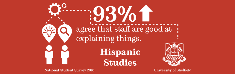 93% of students agree that our staff are good at explaining things. Source: National Student Survey