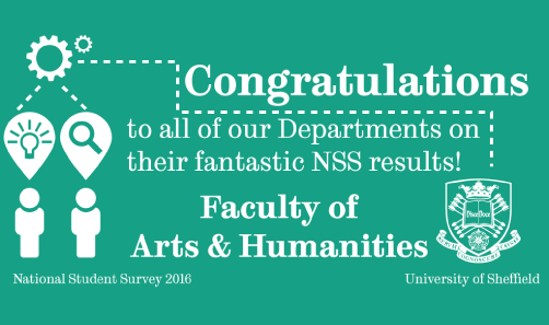 Congratulations to all of our departments on their fantastic nss scores