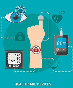 Healthcare devices infographic