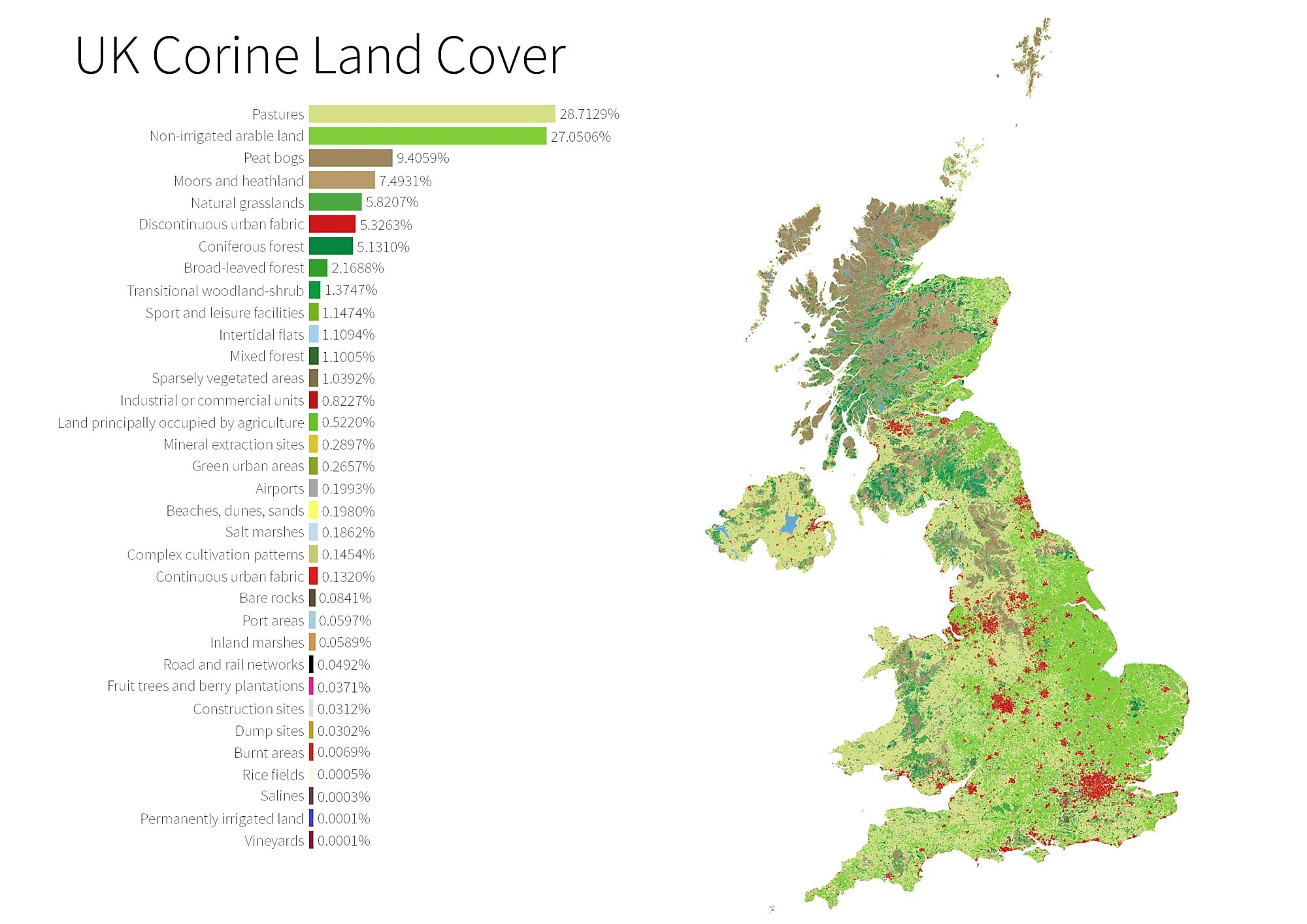 New land cover atlas reveals just six per cent of uk is built on the uk is a green and pleasant land with more than half the country classed as pasture or arable land according to a new set of maps created by an academic gumiabroncs Images