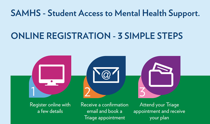 Mental Wellbeing - The University of Sheffield