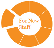 Return to Staff Development Main Page
