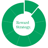 Back to Reward & Benefits homepage