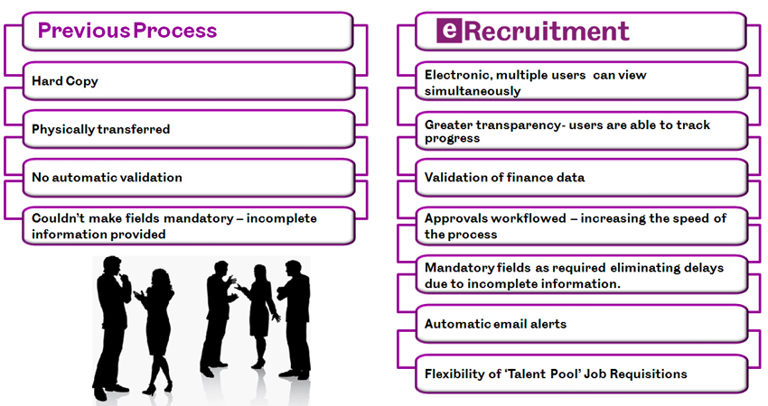 recruitment and selection policy in todays world business essay Tips for successful employee recruitment menu search go go finding a job  in this particular business climate,  what the world's greatest managers do.