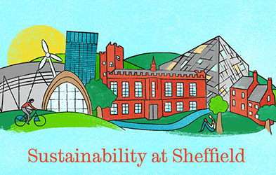 sustainability header