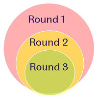 System of Rounds