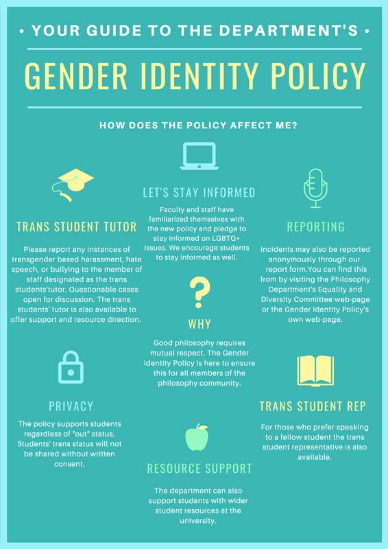 Gender Identity Policy Poster