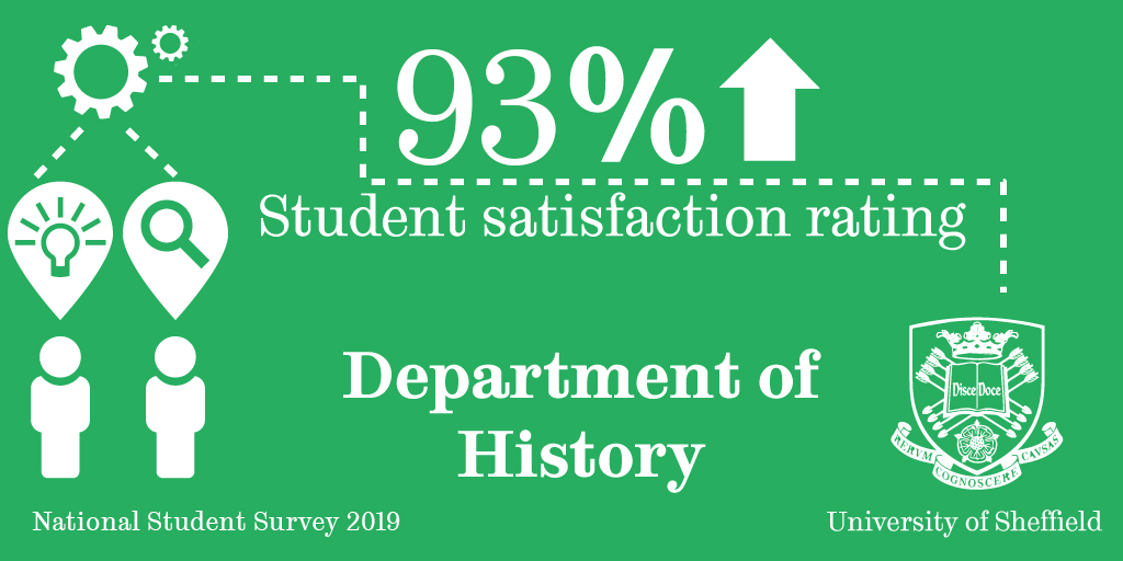 NSS 2019 Student Satisfaction Rating