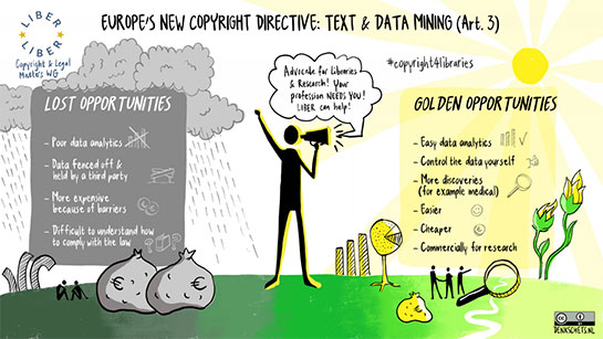 Image outlining EU Copyright Directive and Text & Data Mining