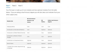 Screenshot of Modules - single course page output