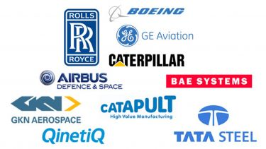 Logos of our industry partners