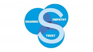 Space for Sharing study logo with words 'sharing', 'empathy' and 'trust'.
