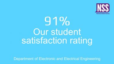 We achieved 91% student satisfaction in the 2020 NSS